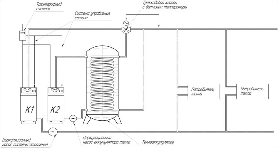 Котел электрический титан конструкция теплообменника теплообменник для опель астра g фото