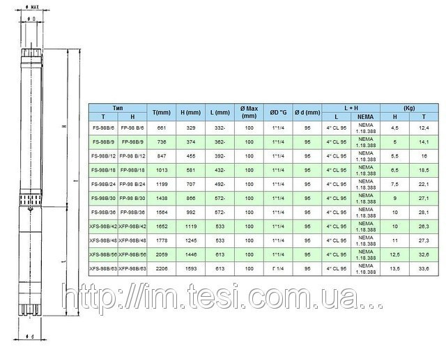 38335493 w640 h640 cid314446 pid5608555 75288359 Скважинный насос FS 98 B/12, 0,75 кВт