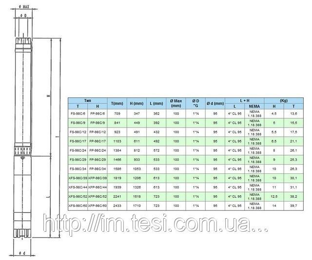38335514 w640 h640 cid314446 pid5609090 96a79642 Скважинный насос FS 98 C/34, 3 кВт