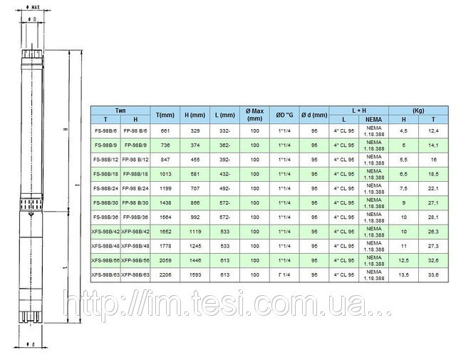 38335543 w640 h640 cid314446 pid5608616 ac9b2414 Скважинный насос FS 98 B/24, 1,5 кВт