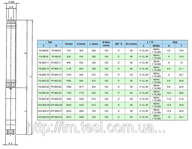 38335630 w640 h640 cid314446 pid5609255 4a5adad0 Скважинный насос FS 98 D/30, 3 кВт