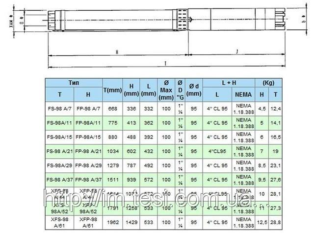 38335649 w640 h640 cid314446 pid5608266 114fbe74 Скважинный насос FS 98 A/15, 0,75 кВт