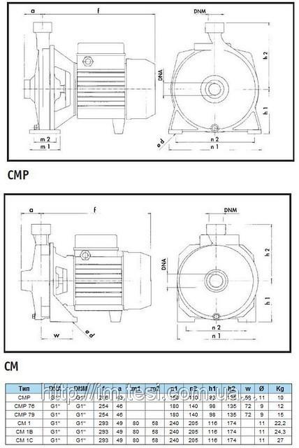 38335731 w640 h640 cid314446 pid5448642 cdb7d57e Центробежный насос с одним рабочим колесом, СМР76 латунь, 0,55,кВт