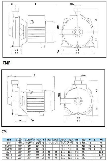 38335734 w640 h640 cid314446 pid5448643 2abdb9ea Центробежный насос с одним рабочим колесом, СМР79 латунь, 0,75,кВт
