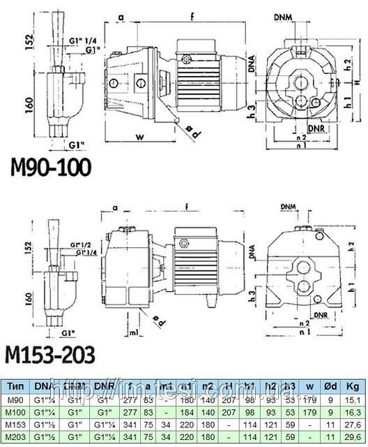 38335762 w640 h640 cid314446 pid5448168 6c6a28db Насос самовсасывающий с выносным инжектором и повышенной глубиной всасывания, M 203P30, 1,5 кВт