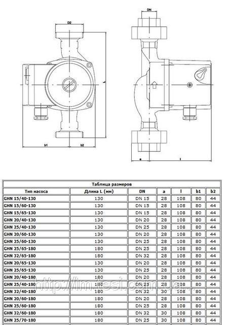 38335993 w640 h640 cid314446 pid6152243 410043ee Циркуляционный насос IMP Pumps, IMP GHN 25/60 130 PN10, 0,06 кВт