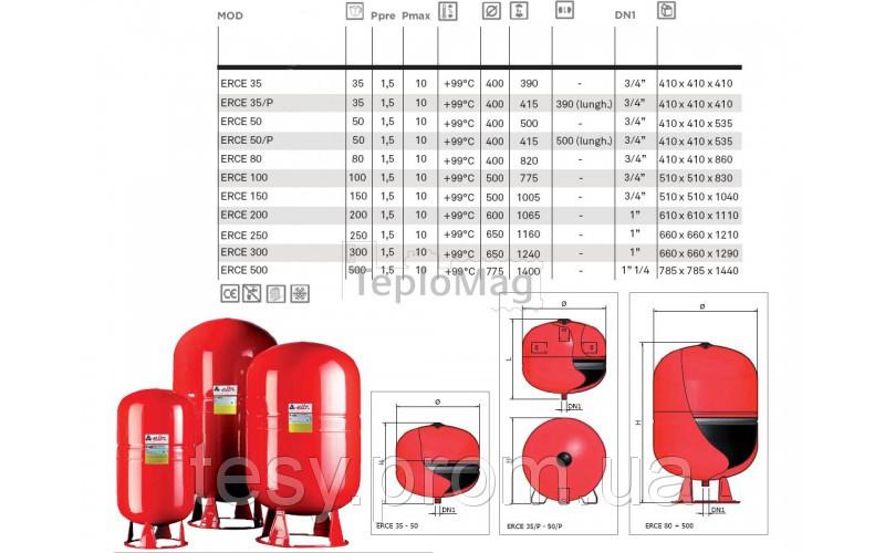 93596981 w640 h640 elbi erce Гидроаккумулятор, гидрокомпенсатор для отопления, 80л, Elbi ERE 80, на подставке