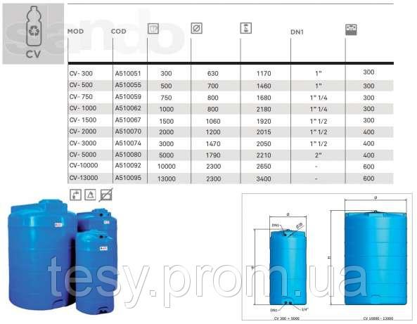 93599246 w640 h640 elbi cv Накопительный бак для воды и других жидкостей ELBI CV 1000, емкость 1000л, круглый вертикальный