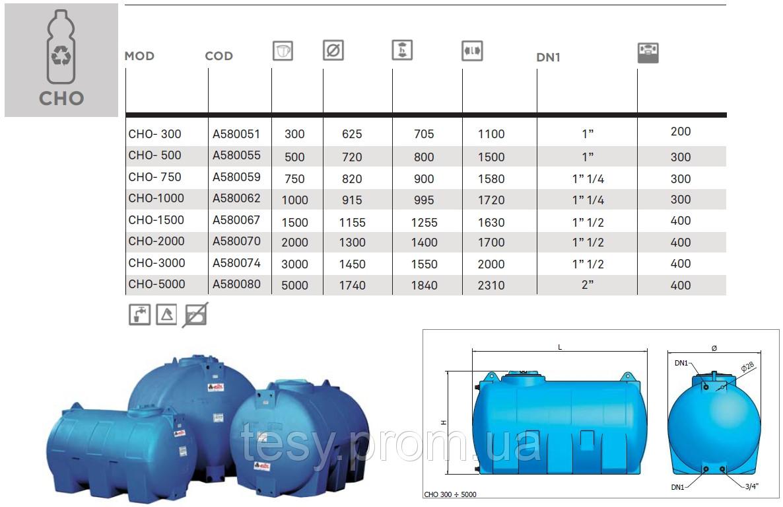93600238 w640 h640 elbi cho Накопительный бак для воды и других жидкостей ELBI CHO 1000, емкость 1000л, круглый горизонтальный