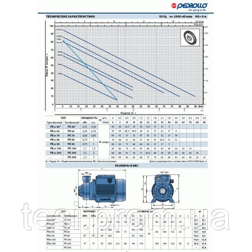 96177450 w640 h640 pkm nasos 500x500 Насосная станция  Pedrollo HF PKm 60 /8S, 0,37 кВт, 2,4 м3/ч, 40 м