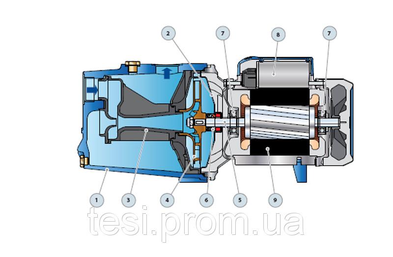 96236765 w640 h640 jswm 1a Насос, центробежный, Pedrollo JSWm 3BM, 1500 Вт, 7.2 м3/ч, 60 м