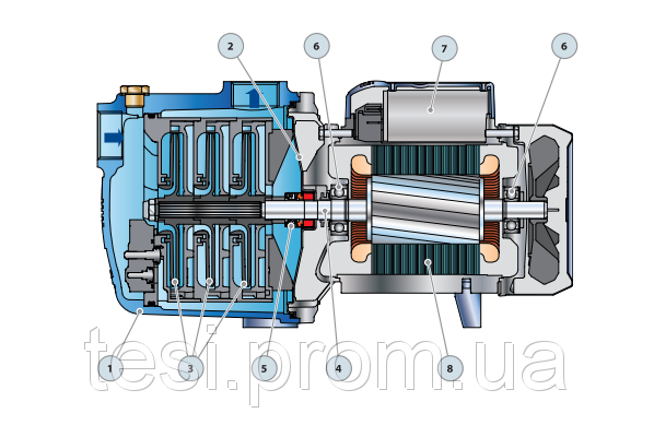 97149078 w640 h640 plurijet 80 rasres Насосная станция  Pedrollo HF Plurijetm 4/100 /24CL, 0.75 кВт, 7.8 м3/ч, 46 м